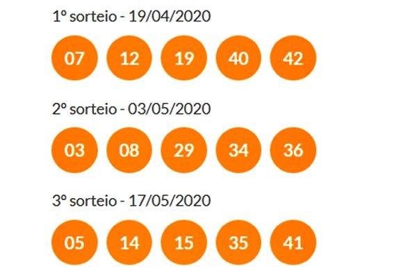 Resultado da Tele Sena terceiro sorteio confira todos os números. Foto/Noticia ao Vivo